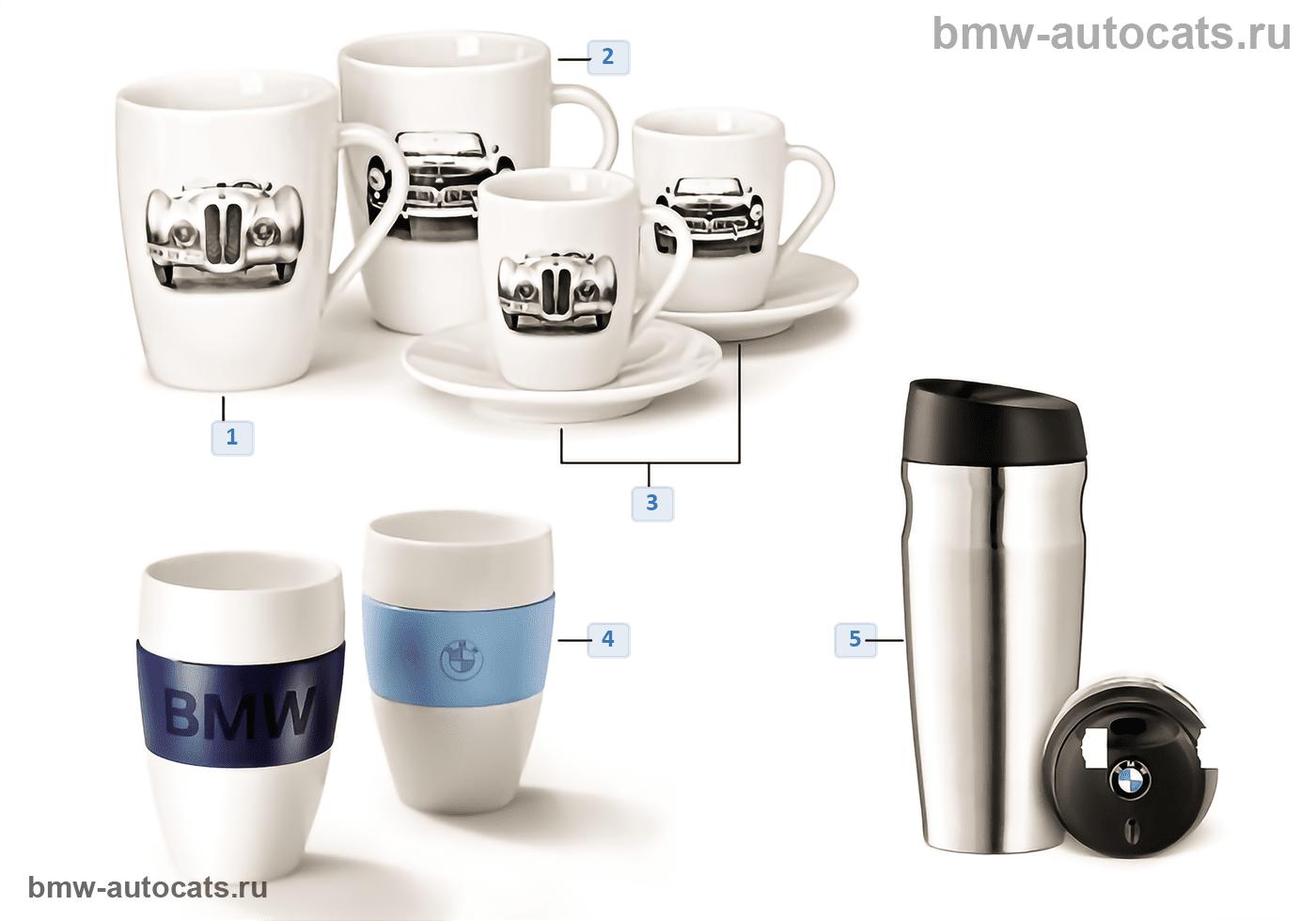 BMW Collection — чашки/бутылки 2012/13