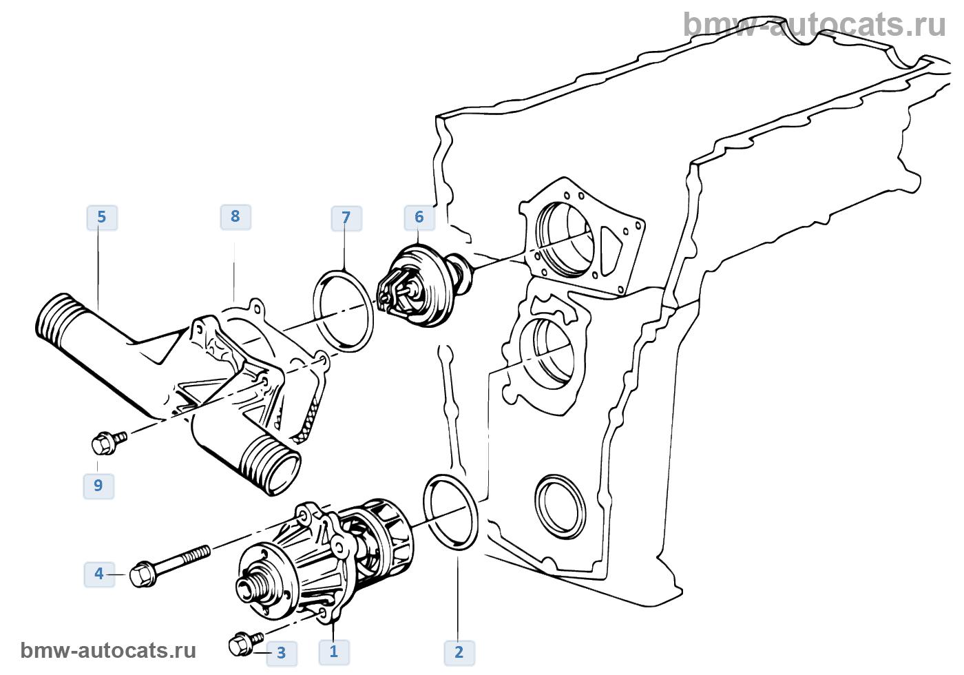 m42 bmw флянец охлаждения