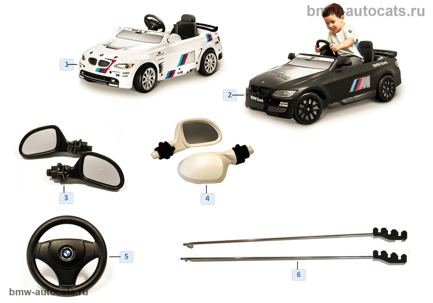 Зап.части BMW — M3 Motorsport педальн.