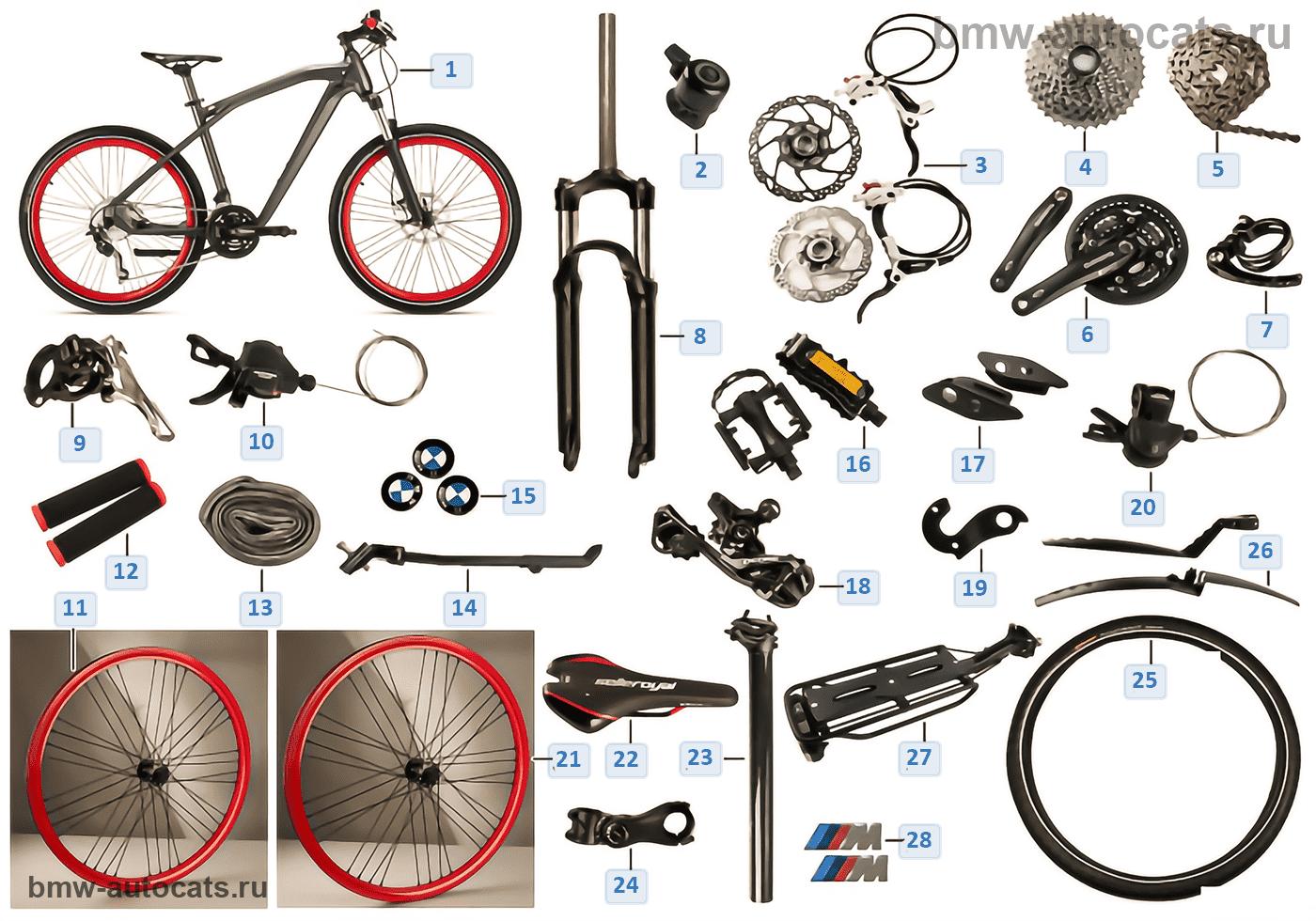 Запасные части BMW — Cruise M-Bike 2014