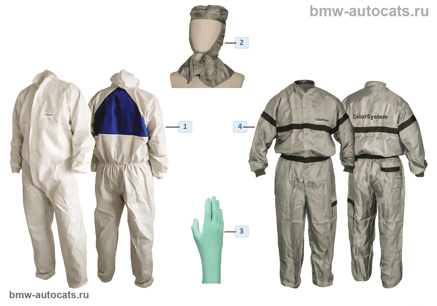 Защитная одежда для лакокрасочных работ