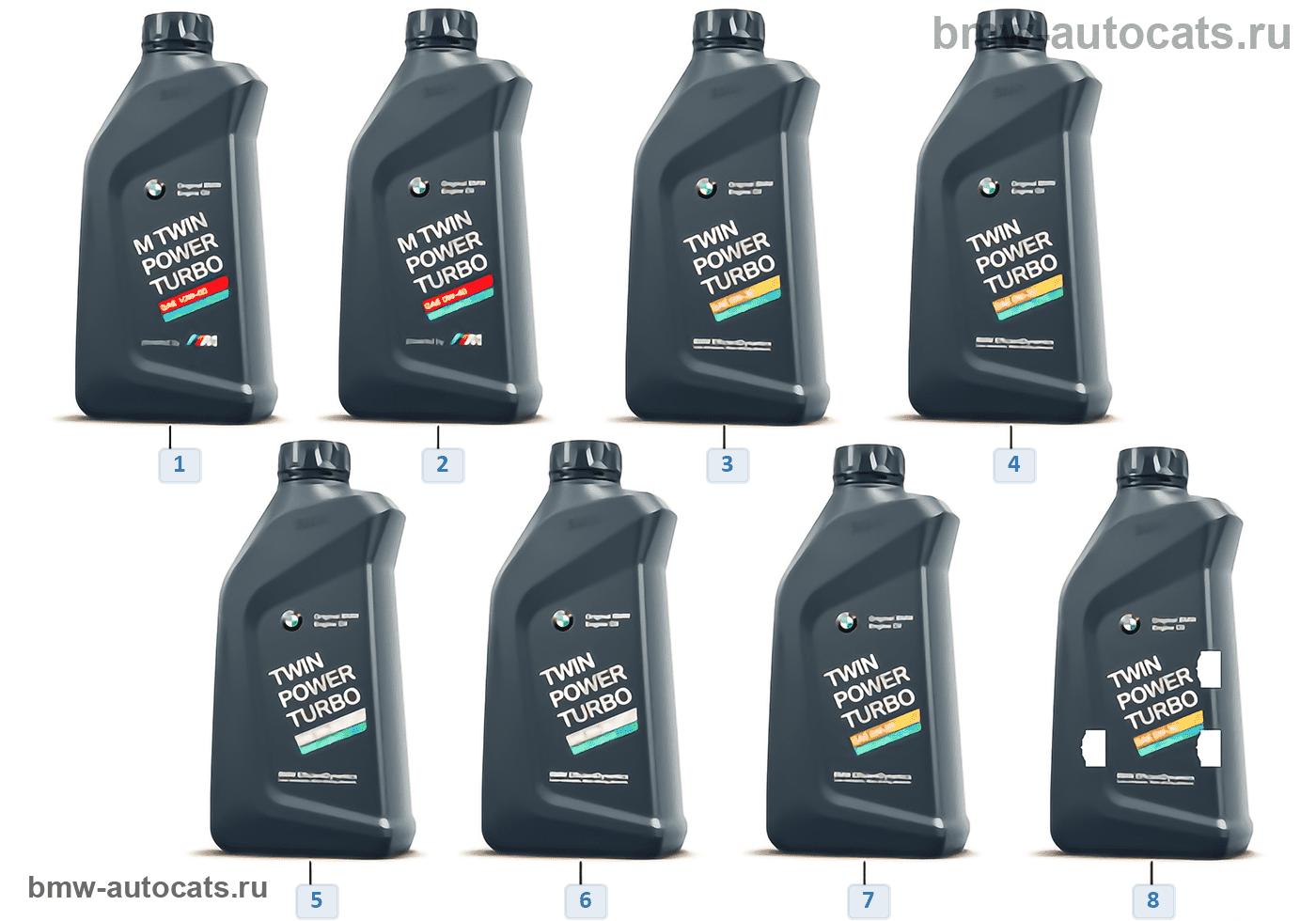 Моторн.масло BMW, прочие рынки