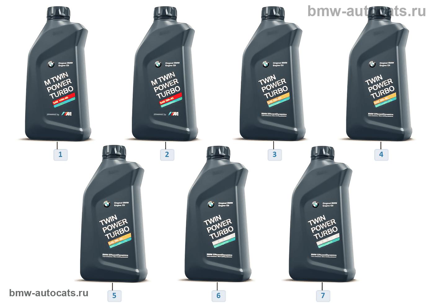 BMW Engine Oil Canada